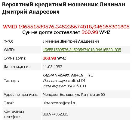 Вероятный кредитный мошенник Личиман Дмитрий Андреевич